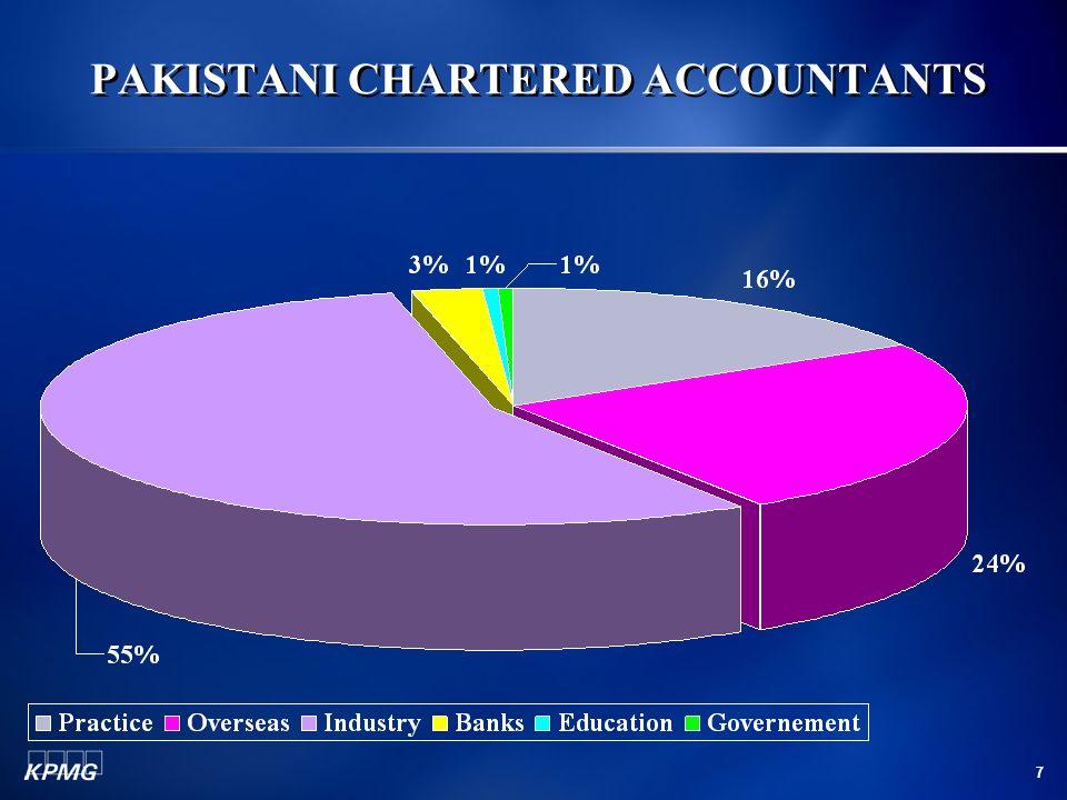 PAKISTANI CHARTERED ACCOUNTANTS