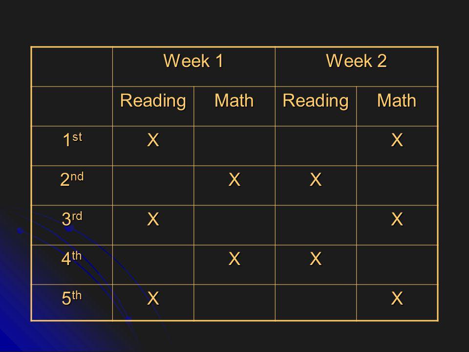 Week 1 Week 2 Reading Math 1st X 2nd 3rd 4th 5th