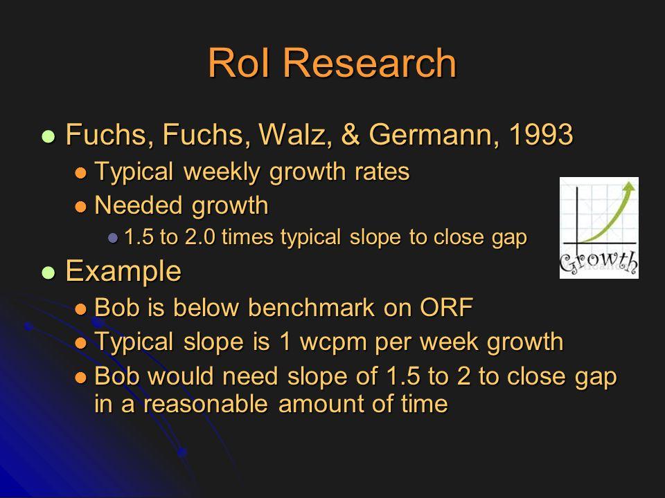 RoI Research Fuchs, Fuchs, Walz, & Germann, 1993 Example