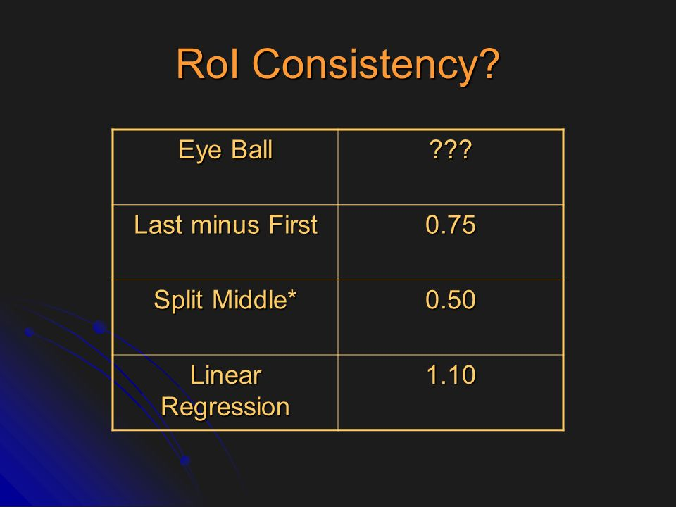 RoI Consistency Eye Ball Last minus First 0.75 Split Middle* 0.50