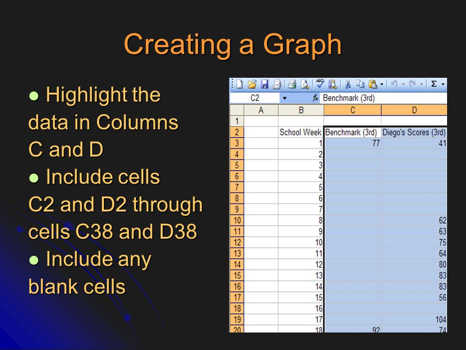 Creating a Graph Highlight the data in Columns C and D Include cells