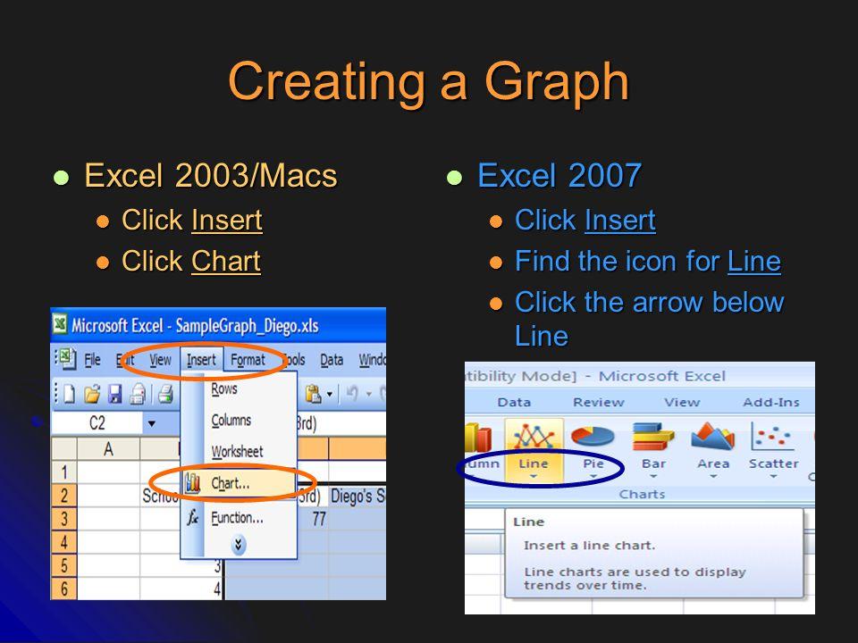 Creating a Graph Excel 2003/Macs Excel 2007 Click Insert Click Chart