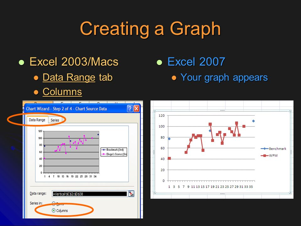 Creating a Graph Excel 2003/Macs Excel 2007 Data Range tab Columns