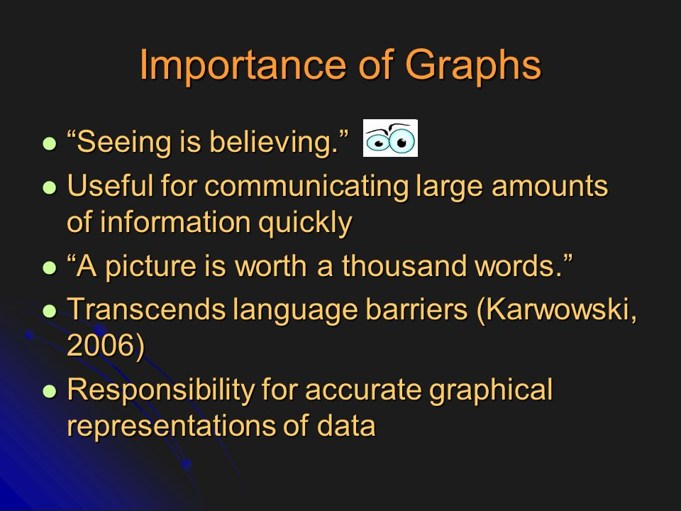 Importance of Graphs Seeing is believing.