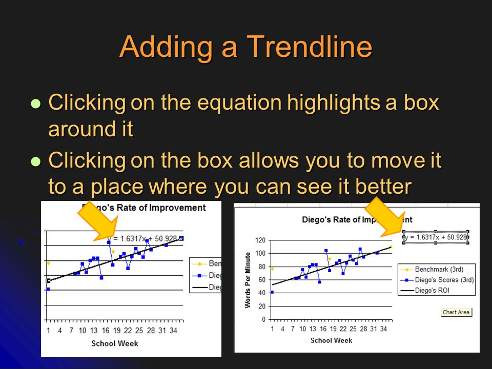 Adding a Trendline Clicking on the equation highlights a box around it