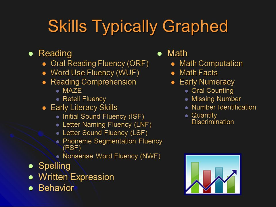 Skills Typically Graphed