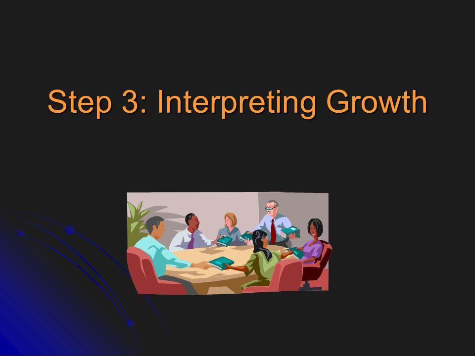 Step 3: Interpreting Growth
