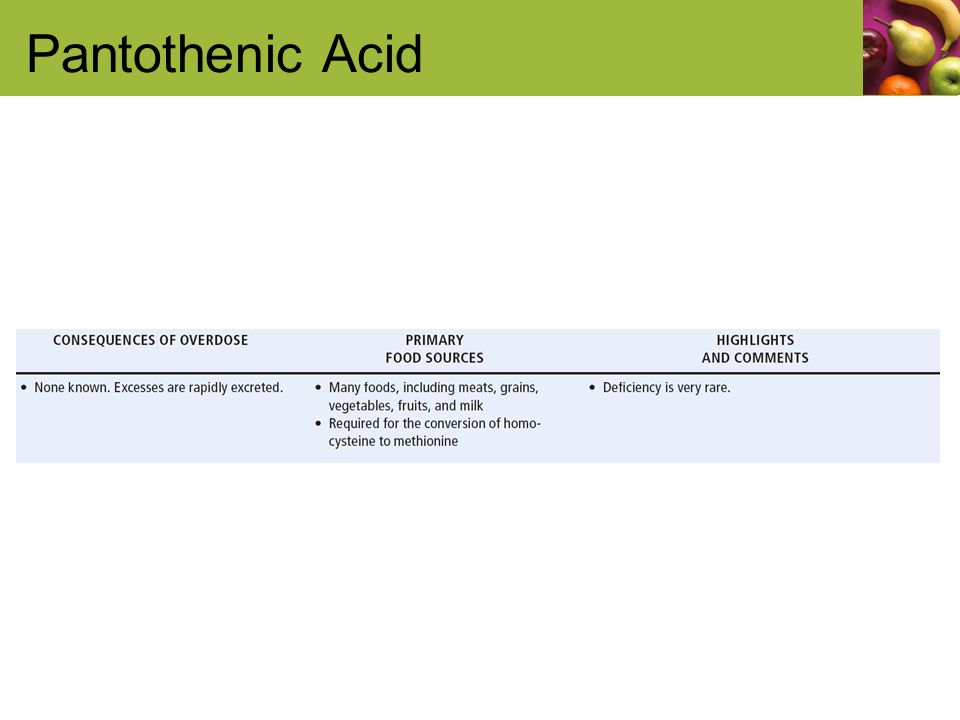 Pantothenic Acid