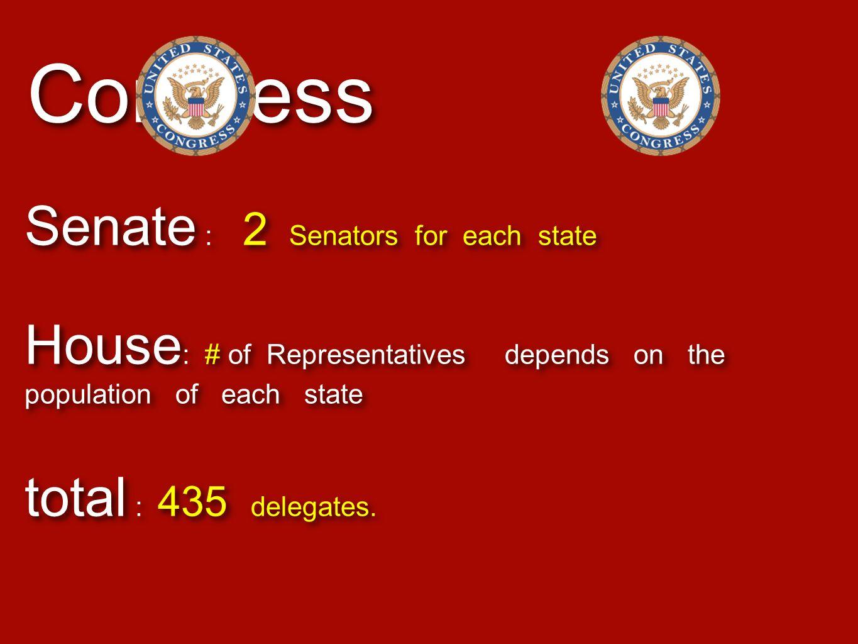 Congress Senate : 2 Senators for each state