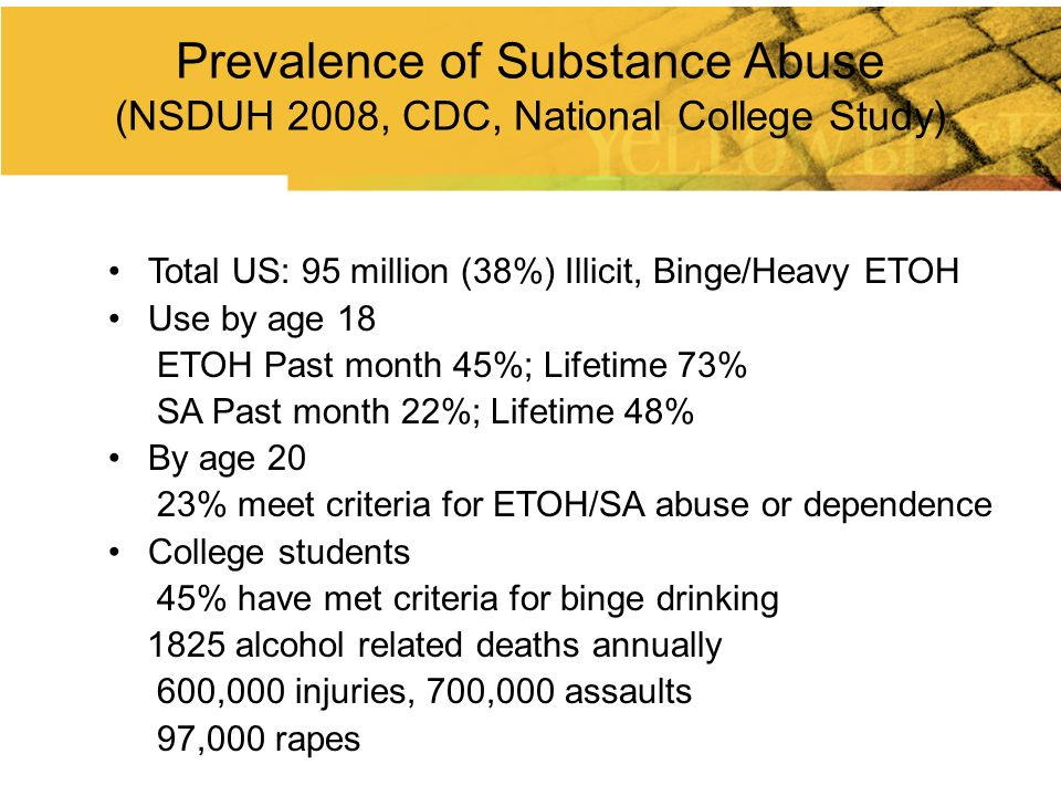 Prevalence of Substance Abuse