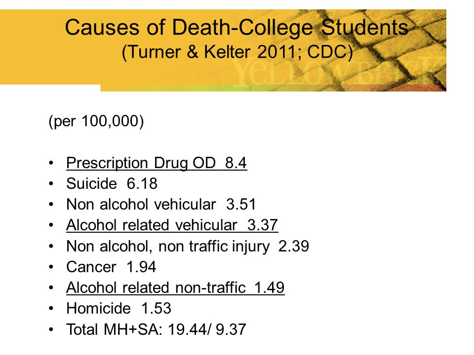 Causes of Death-College Students
