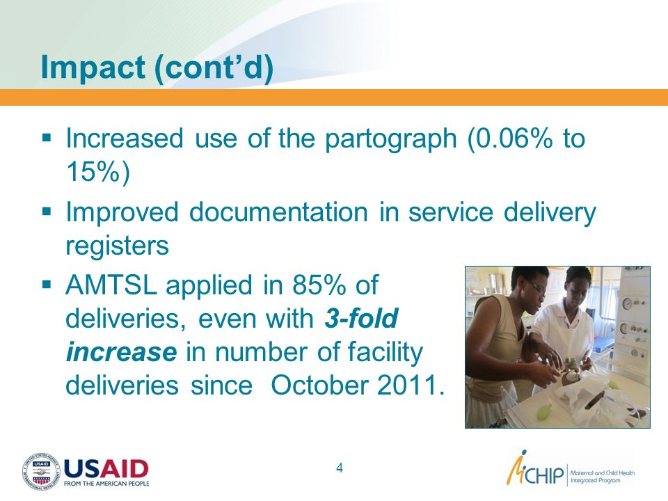 Impact (cont'd) Increased use of the partograph (0.06% to 15%)