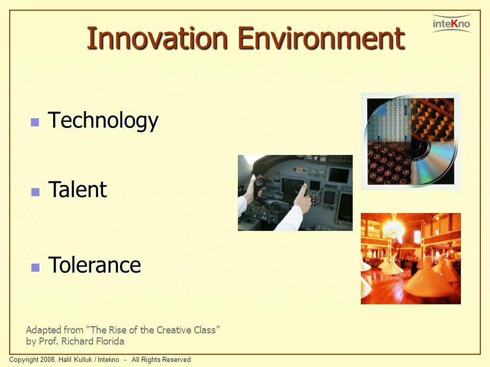 Innovation Environment