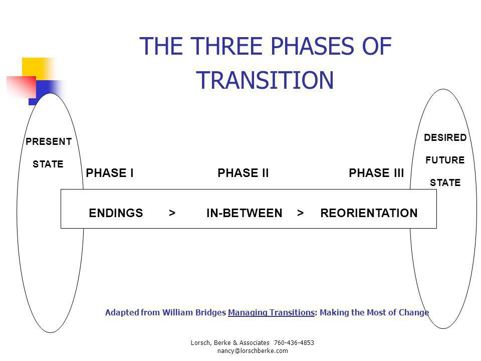 THE THREE PHASES OF TRANSITION