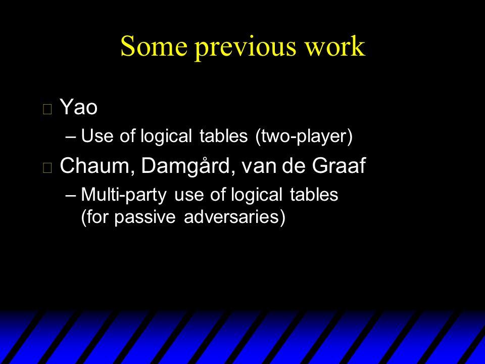 Some previous work Yao Chaum, Damgård, van de Graaf