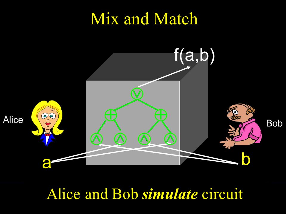Alice and Bob simulate circuit
