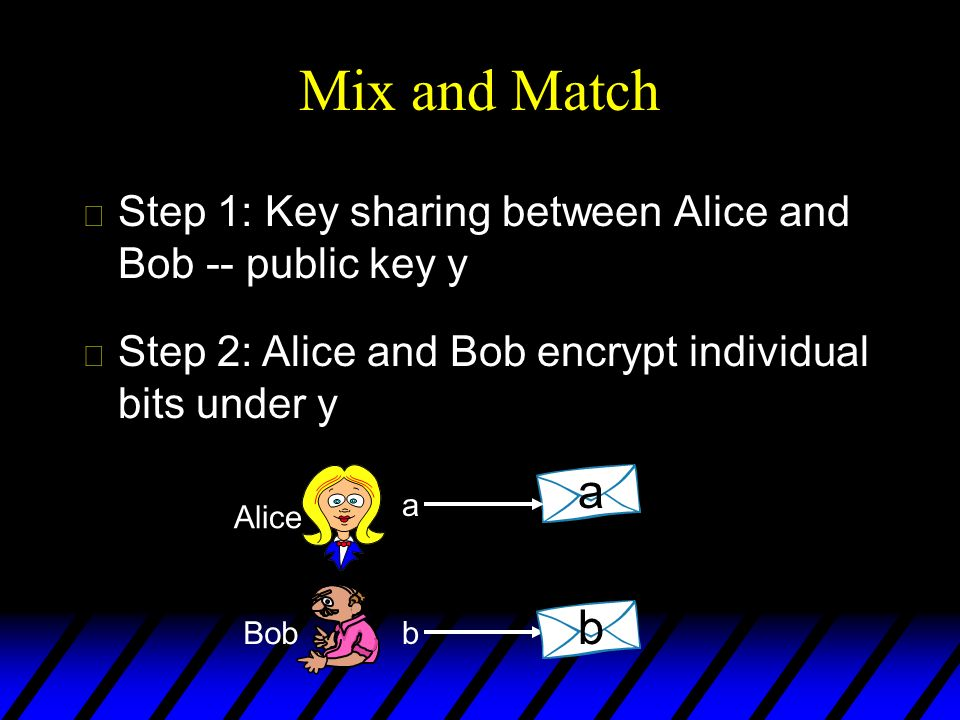 Mix and Match Step 1: Key sharing between Alice and Bob -- public key y. Step 2: Alice and Bob encrypt individual bits under y.