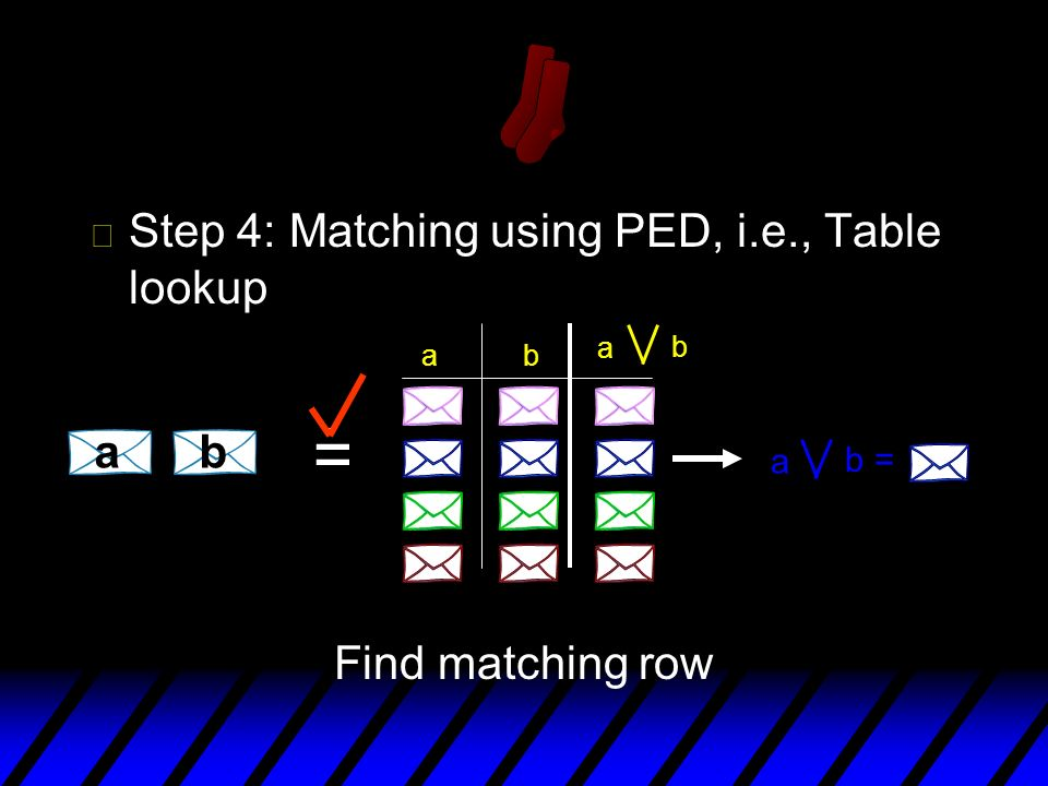 = = Step 4: Matching using PED, i.e., Table lookup b a b a