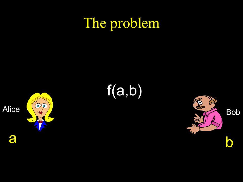 The problem f(a,b) Alice Bob a b