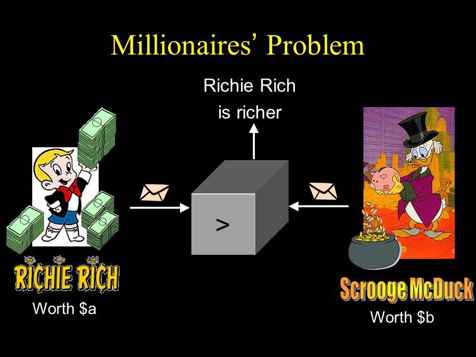 Millionaires' Problem