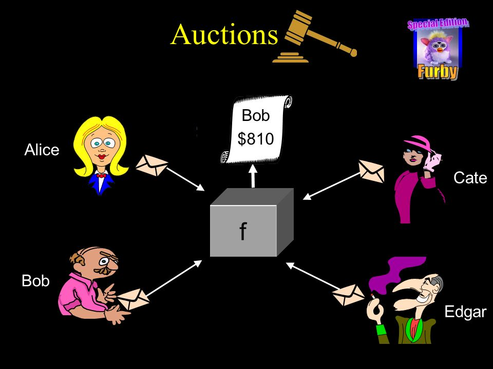 Auctions Special Edition Furby Special Edition f Furby Bob $810 Alice