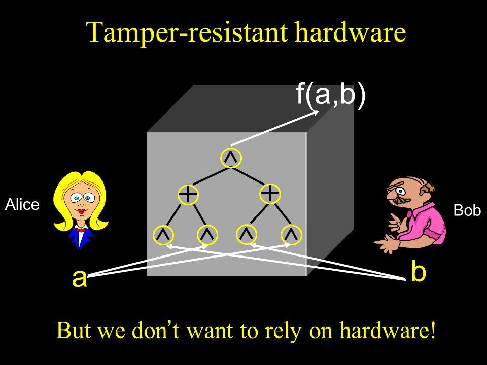 Tamper-resistant hardware