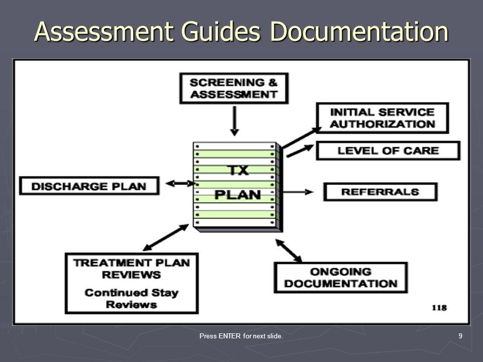 Assessment Guides Documentation