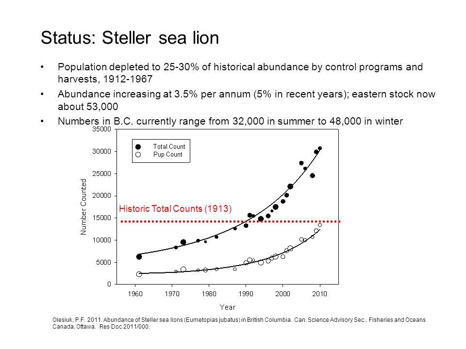 Status: Steller sea lion