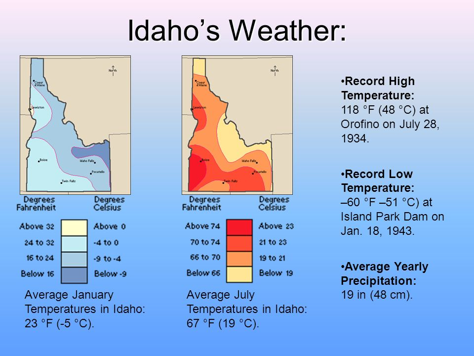 Idaho's Weather: Record High Temperature: 118 °F (48 °C) at Orofino on July 28, 1934.