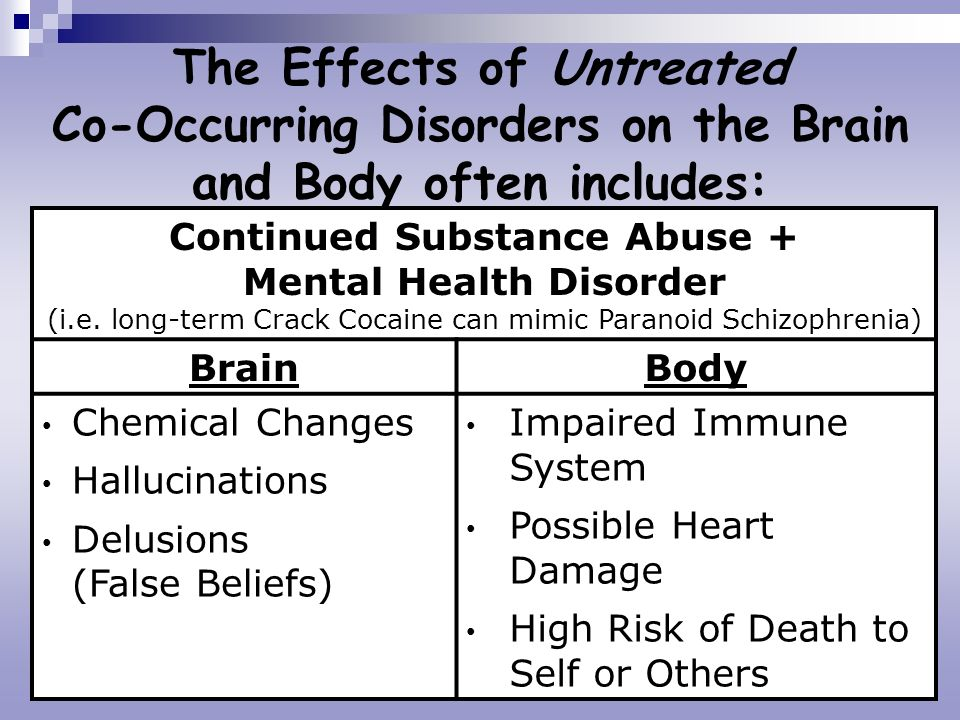The Most Common Co-Occurring Disorders