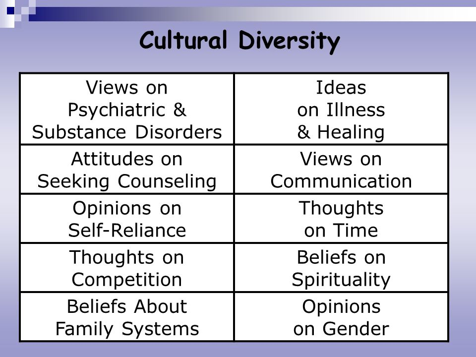 Cultural Diversity Views on Psychiatric & Substance Disorders