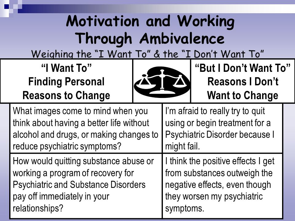 Motivation and Working Through Ambivalence