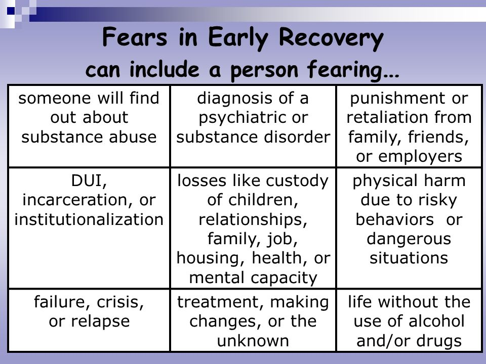 Fears in Early Recovery can include a person fearing…