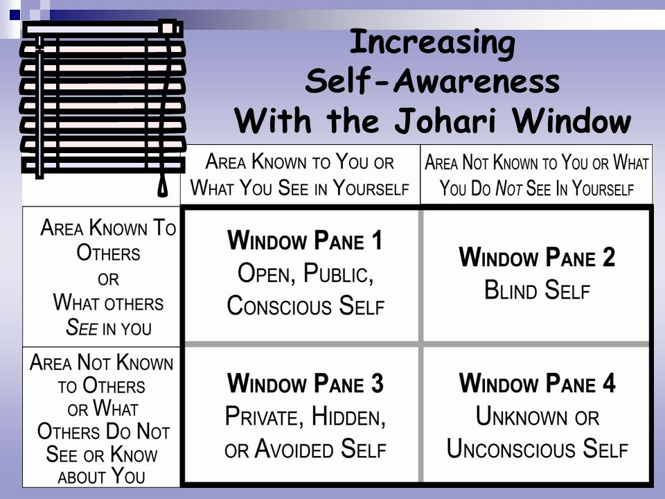 Increasing Self-Awareness With the Johari Window
