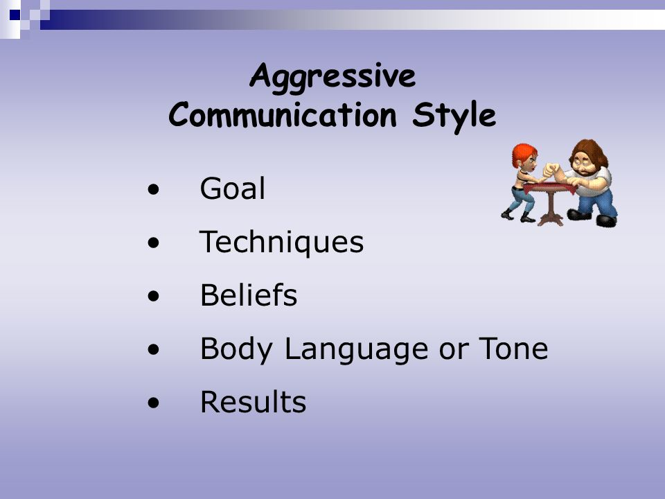 Aggressive Communication Style