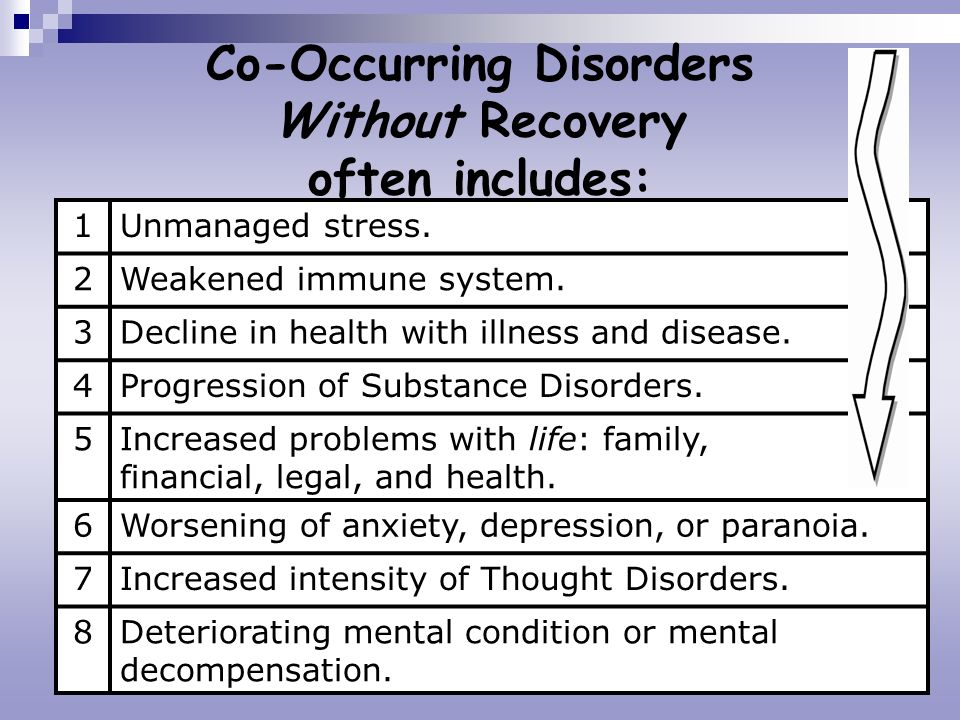 Co-Occurring Disorders Without Recovery often includes: