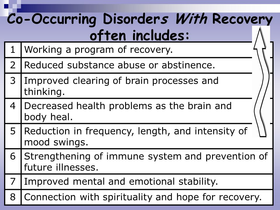 Co-Occurring Disorders With Recovery often includes: