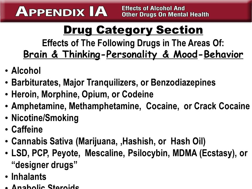Drug Category Section Effects of The Following Drugs in The Areas Of: