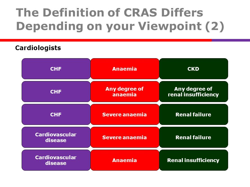 The Definition of CRAS Differs Depending on your Viewpoint (2)