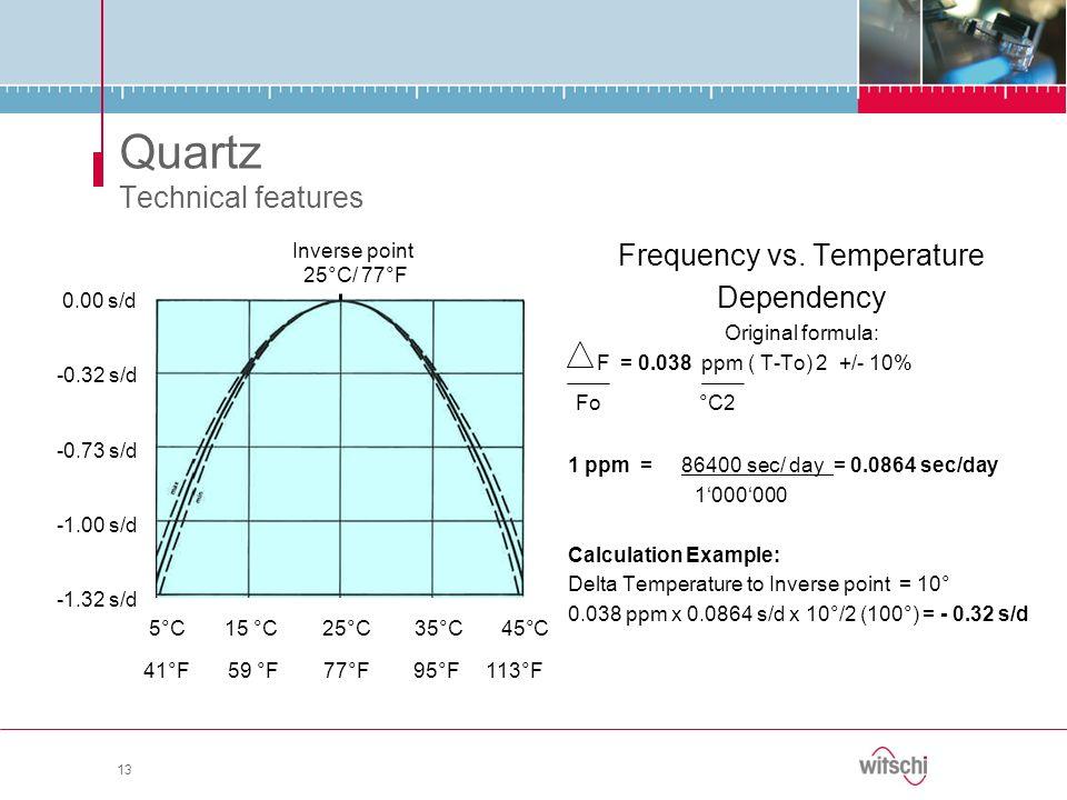 Quartz Technical features