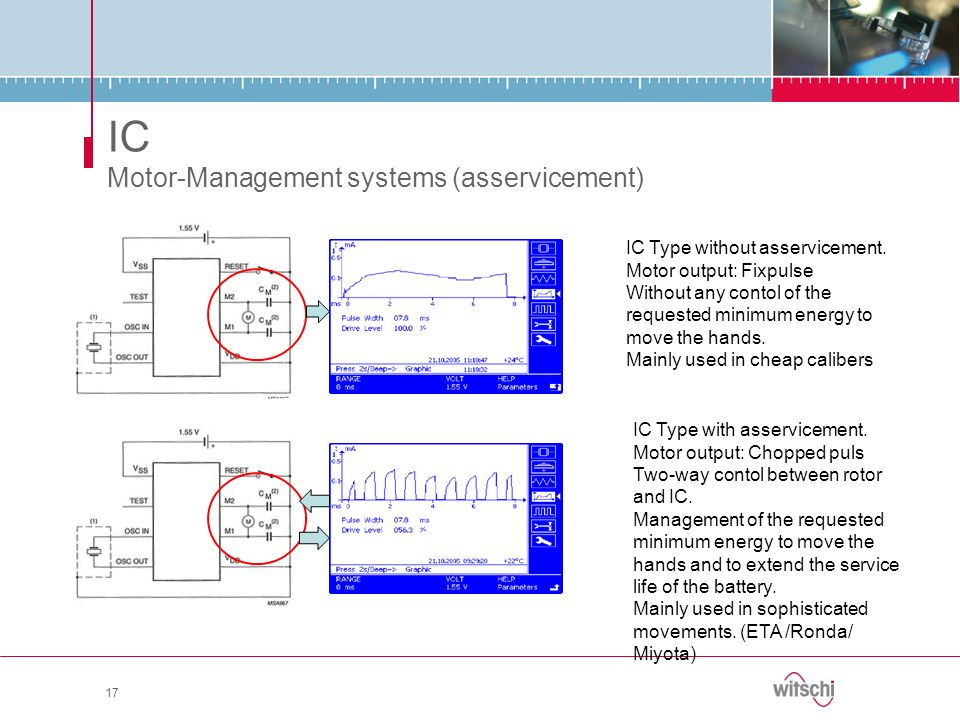 IC Motor-Management systems (asservicement)