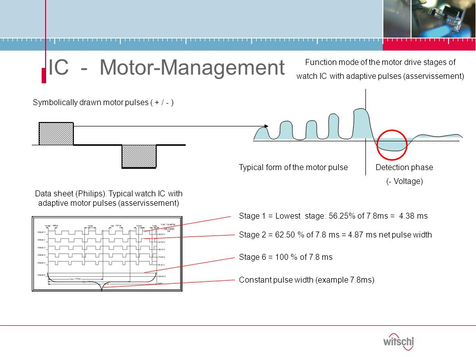 IC - Motor-Management Function mode of the motor drive stages of