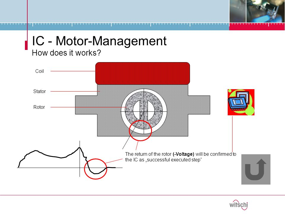 IC - Motor-Management How does it works