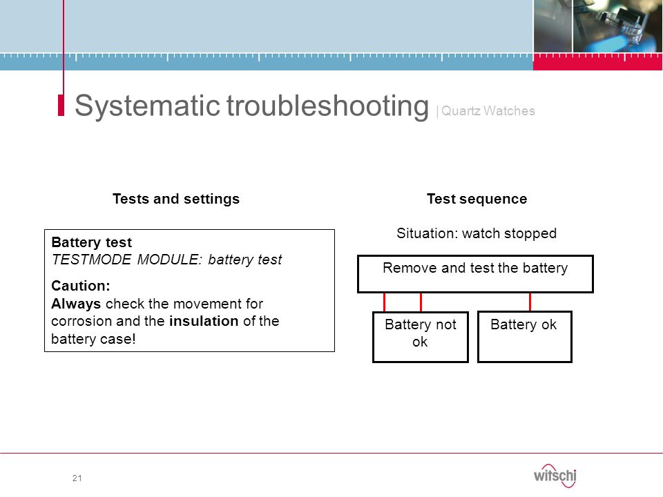 Systematic troubleshooting | Quartz Watches