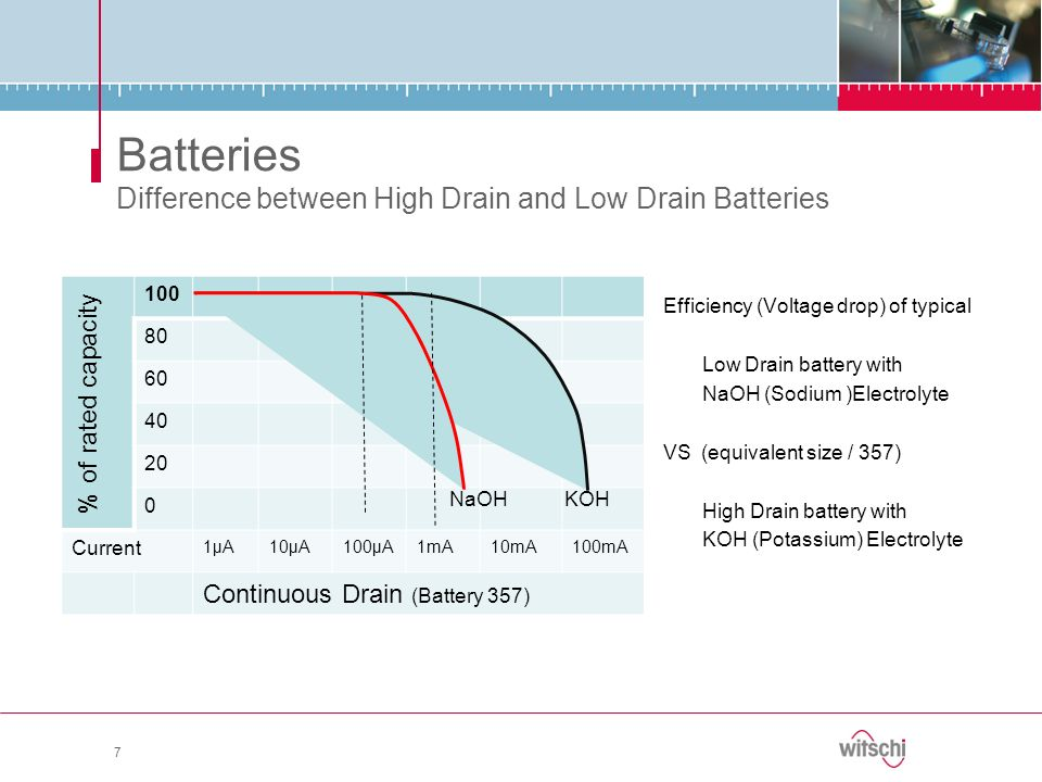 Batteries Difference between High Drain and Low Drain Batteries