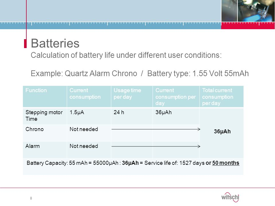 Batteries Calculation of battery life under different user conditions: