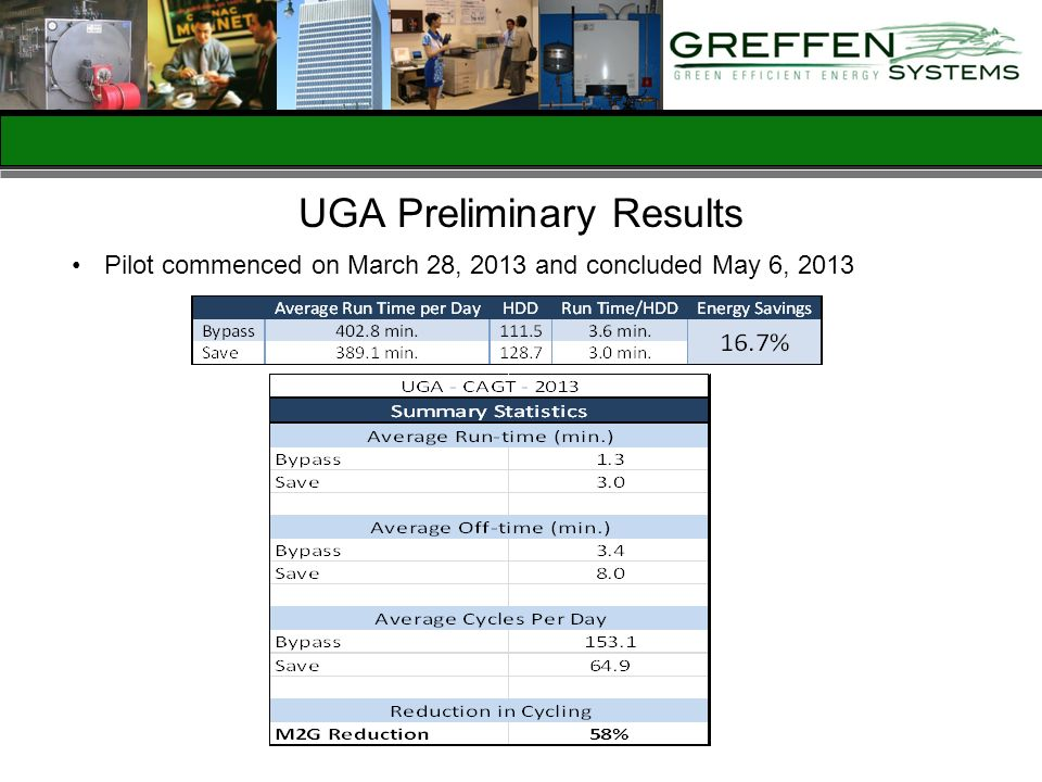UGA Preliminary Results