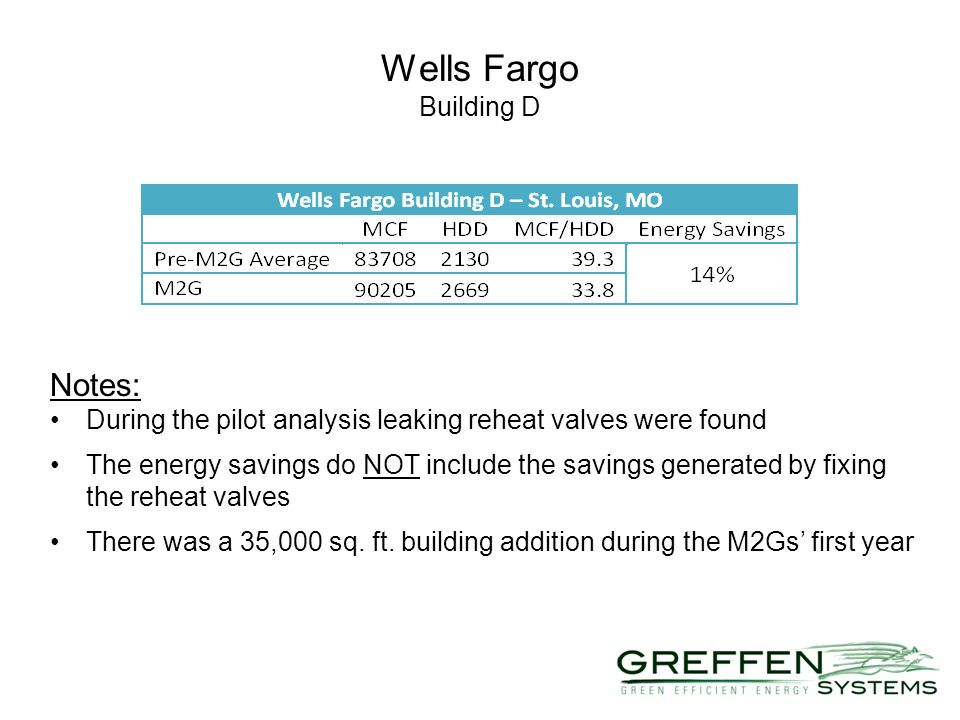 Wells Fargo Building D Notes: