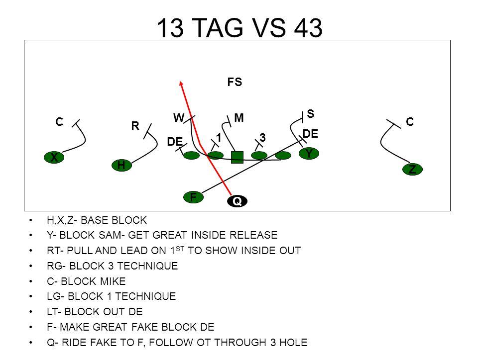 13 TAG VS 43 FS S W M C C R DE 1 3 DE Y X H Z F Q H,X,Z- BASE BLOCK