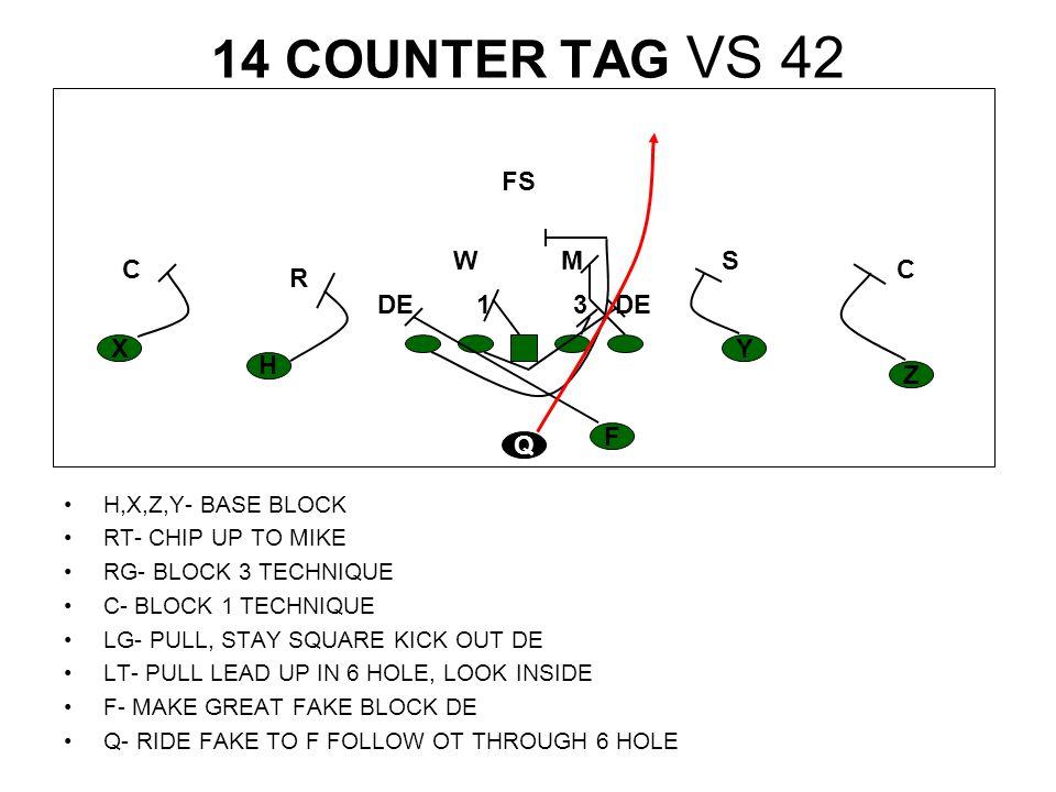 14 COUNTER TAG VS 42 FS W M S C C R DE 1 3 DE X Y H Z F Q